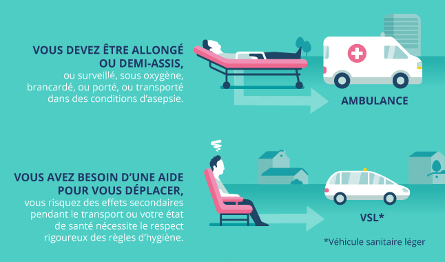 ambulance ou VSL